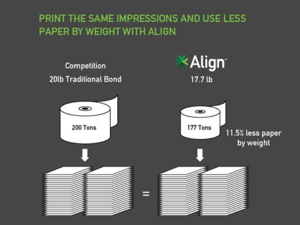<span>Align Paper</span><i>→</i>